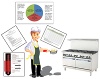 restaurant restaurant kitchen forms and checklists