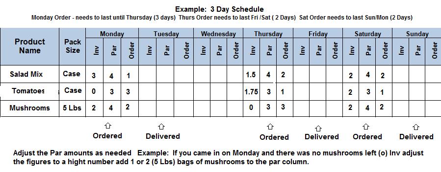 produce order sheet